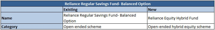 Reliance Regular Savings Fund- Balanced Option